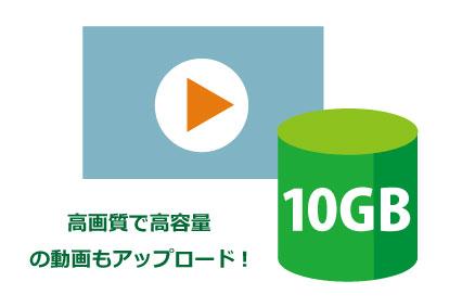動画ファイル容量の目安について